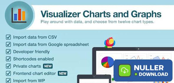 Visualizer Charts and Graphs Plugin v1.9.5