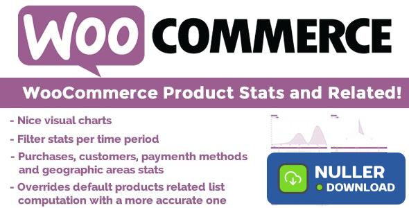 WooCommerce Product Stats and Related! v2.9